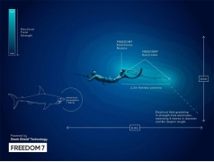 Ocean Guardian Shark Shield Freedom 7